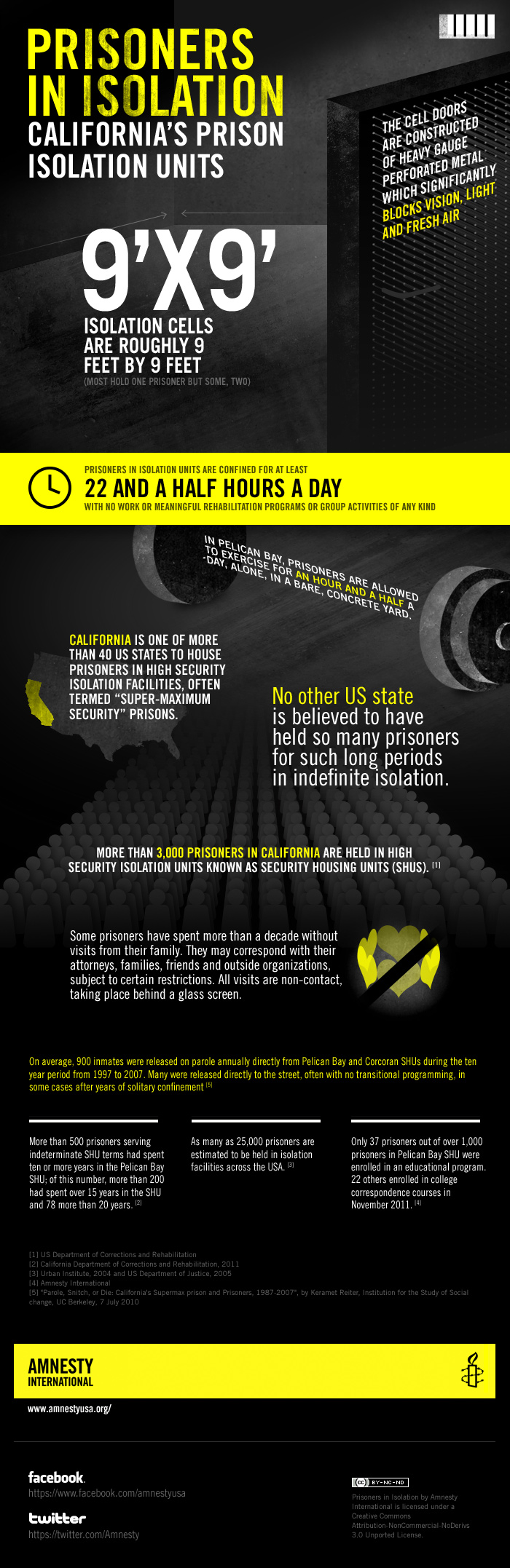 CA_isolation-infographic_EN[1]