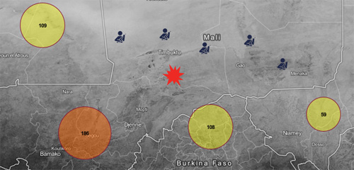 Explore the human rights and humanitarian situation in Mali