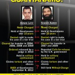 indefinite detention graphic