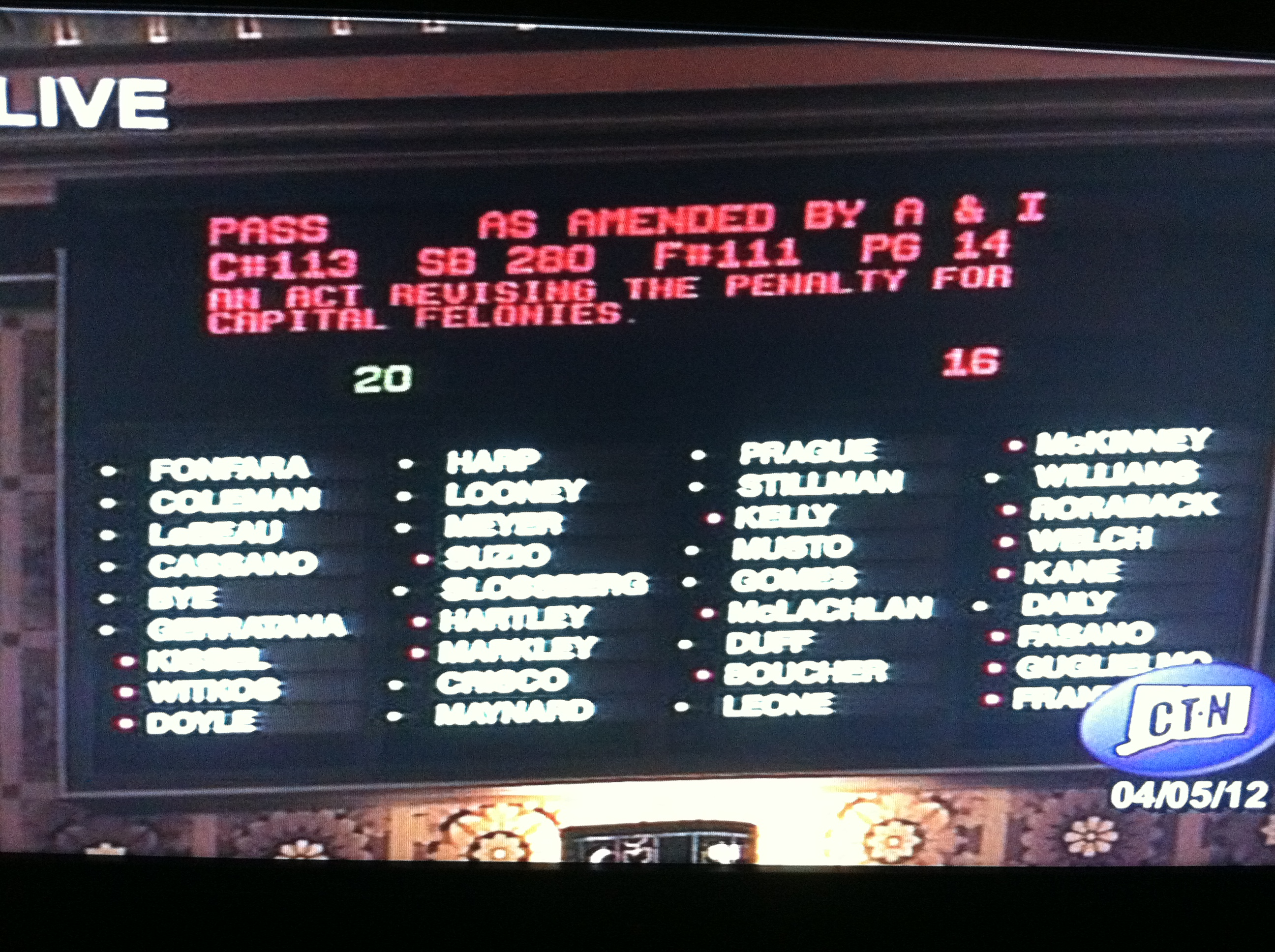A final tally of the Connecticut legislature's  vote to abolish the death penalty.