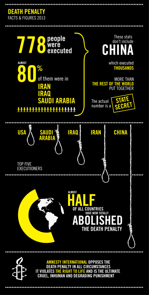 the death penalty is unjust because of the inhumane and cruel methods of execution