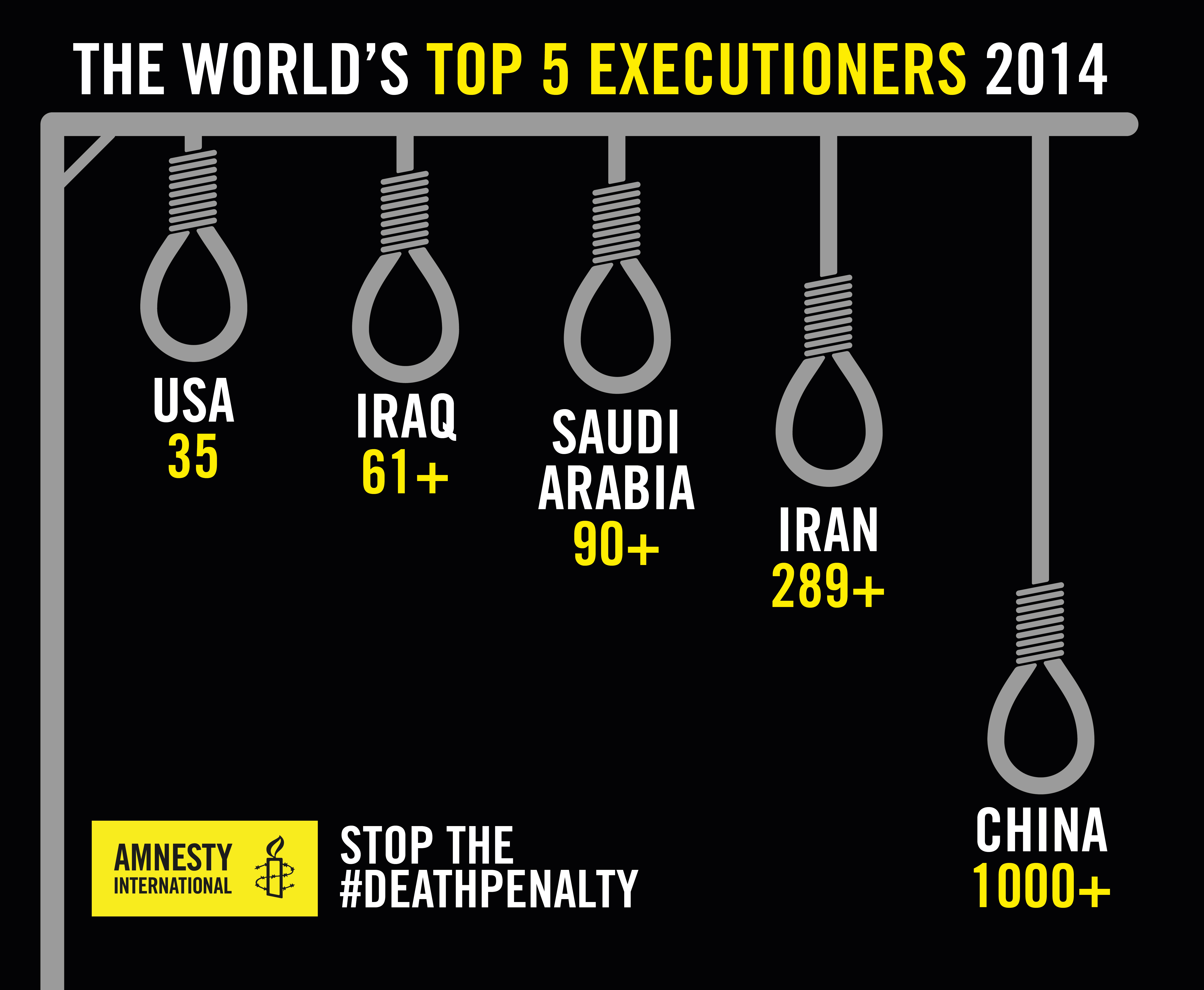 2014 death penalty top 5