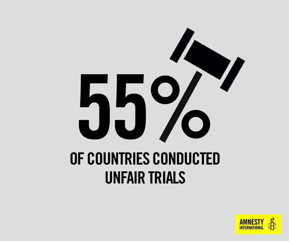 UnfairTrials