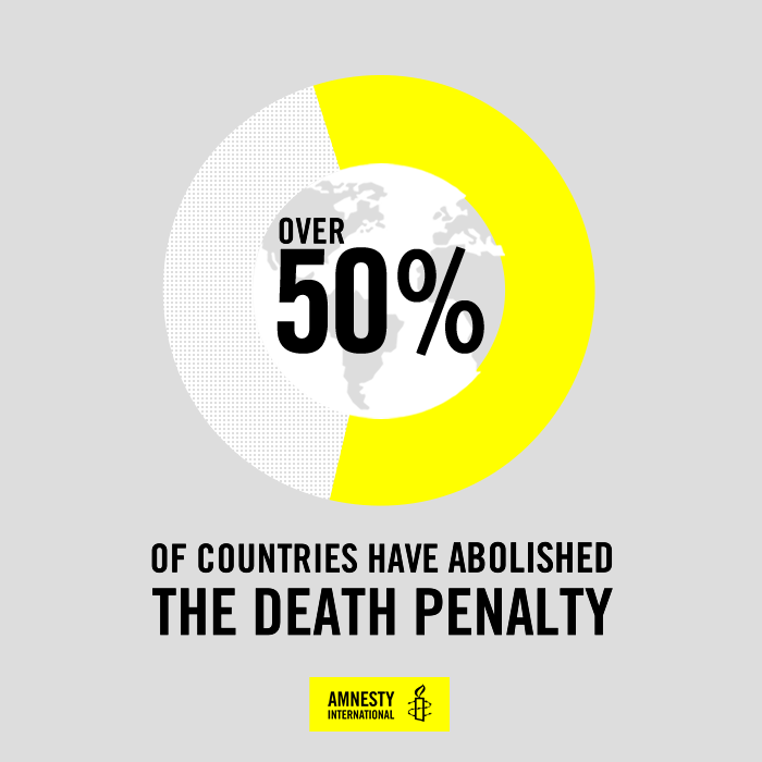 its time to abolish the death penalty The statistics are irrefutable: the death penalty is more expensive than life imprisonment, it does not consistently provide closure for victims or their family members, it is unquestionably racist in its application, it is capricious as to who receives one thought on time to abolish the death penalty.